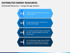 Distributed Energy Resources PPT Slide 4