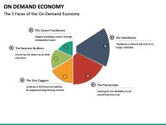 On Demand Economy PPT slide 14