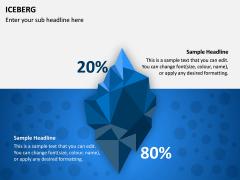 Iceberg PPT slide 7