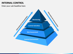 Internal Control PPT slide 6