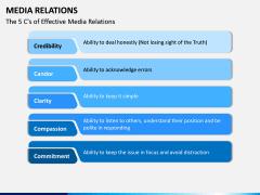 Media Relations PPT Slide 4