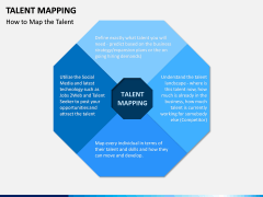 Talent Mapping PPT slide 6