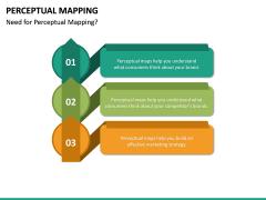 Perceptual Mapping PPT Slide 19