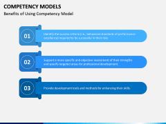 Com3petency Models PPT Slide 13