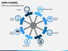 Omni Channel PPT Slide 12