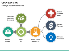 Open Banking PPT slide 32
