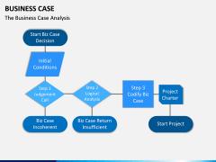 Business Case PPT slide 18