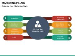 Marketing Pillars PPT Slide 26