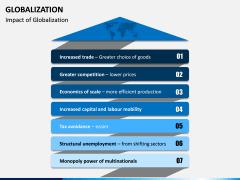 Globalization PPT Slide 6