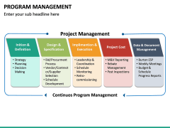 Program Management PPT Slide 29