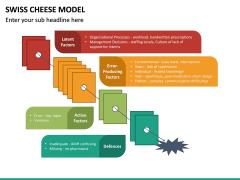 Swiss Cheese Model PPT Slide 23