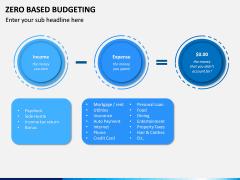 Zero Based Budgeting PPT Slide 11
