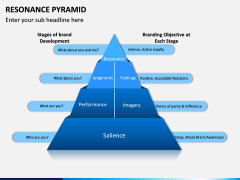 Resonance Pyramid PPT Slide 1