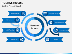 Iterative Process PPT Slide 1