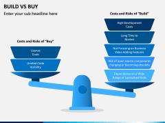 Build Vs Buy PPT Slide 7