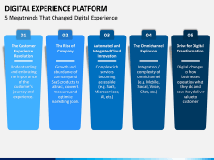 Digital Experience Platform PPT Slide 10
