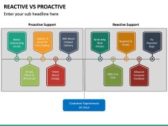 Reactive Proactive PPT Slide 16
