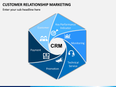 Customer Relationship Marketing PPT Slide 2