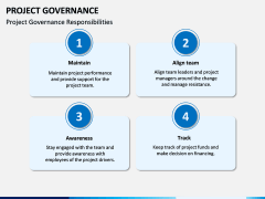 Project Governance PPT slide 7