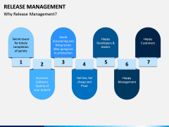 Release Management PPT Slide 8