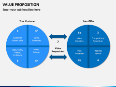 Value Proposition PPT Slide 19