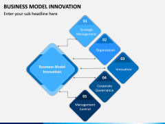 Business Model Innovation PPT Slide 4