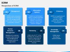 eCRM PPT Slide 10