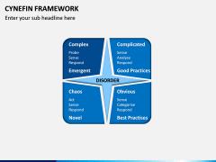 Cynefin Framework PPT Slide 1