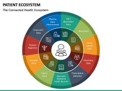 Patient Ecosystem PPT Slide 17