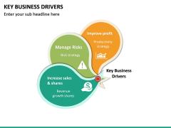 Key Business Drivers PPT Slide 13