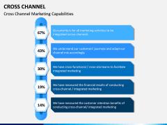 Cross Channel PPT Slide 9