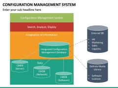 Configuration Management System PPT Slide 29
