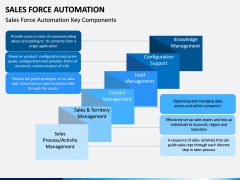 Sales Force Automation PPT Slide 9