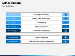 Data Modeling PPT slide 10