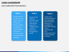 Lean Leadership PPT Slide 10