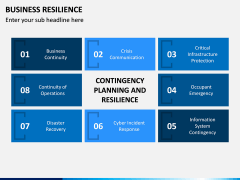 Business Resilience PPT Slide 11