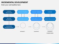 Incremental Development PPT Slide 13