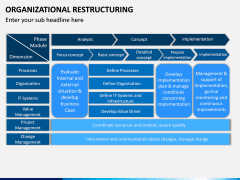 Organizational Restructuring PPT Slide 8