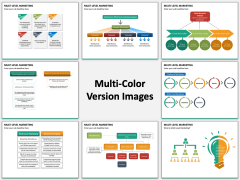 Multi Level Marketing (MLM) PPT MC Combined