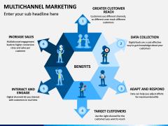 Multichannel Marketing PPT slide 15