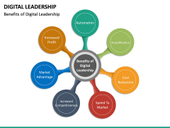 Digital Leadership PPT Slide 26