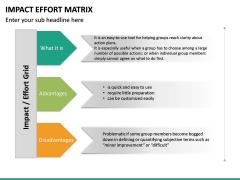 Impact Effort Matrix PPT slide 9
