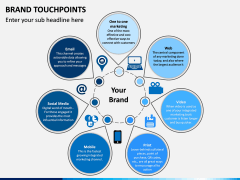 Brand Touchpoints PPT Slide 3