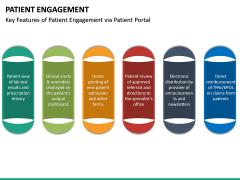 Patient Engagement PPT Slide 27