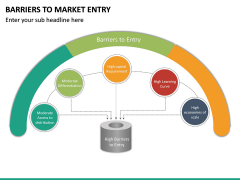 Barriers to Market Entry PPT Slide 20