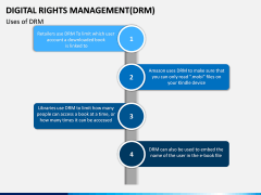 Digital Rights Management PPT Slide 13