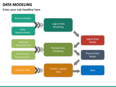 Data Modeling PPT slide 23