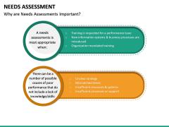 Needs Assessment PPT Slide 36