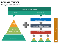 Internal Control PPT slide 19