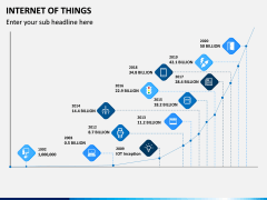 Internet of Things (IOT) PPT Slide 4
